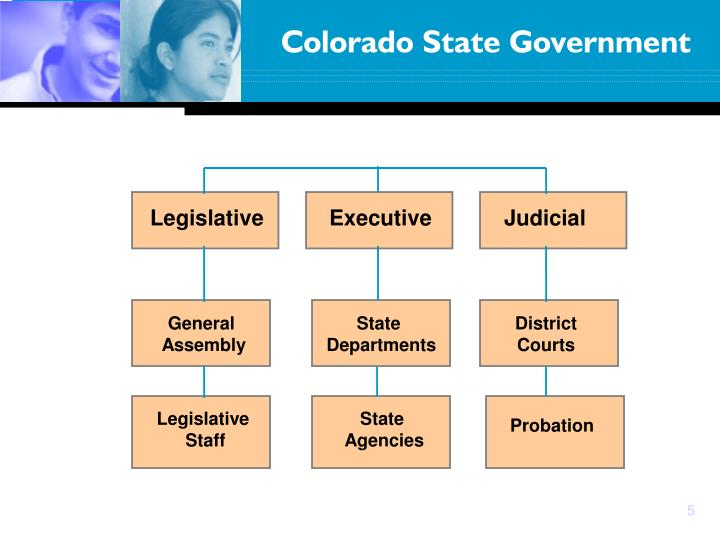 Colorado State Government