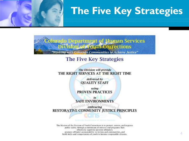 The Five Key Strategies