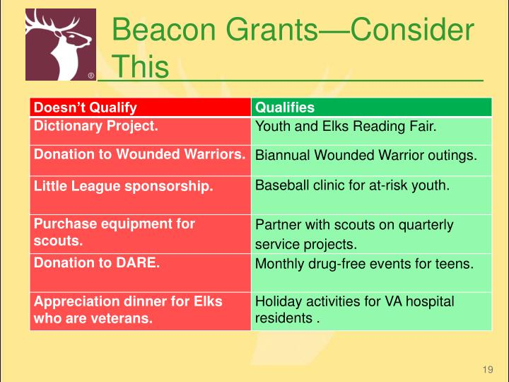 Beacon Grants—Consider This