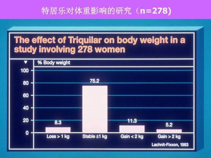 特居乐对体重影响的研究(