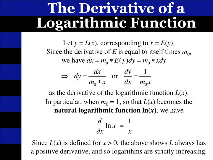 The Derivative of a