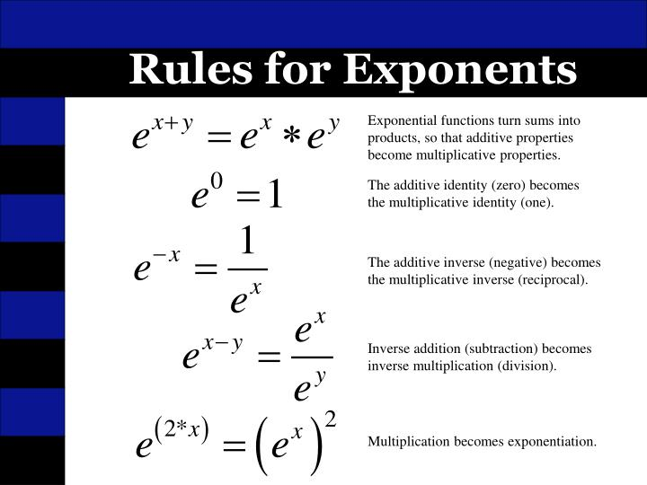 Rules for Exponents