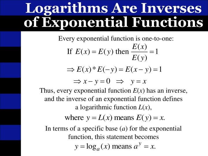 Logarithms Are Inverses