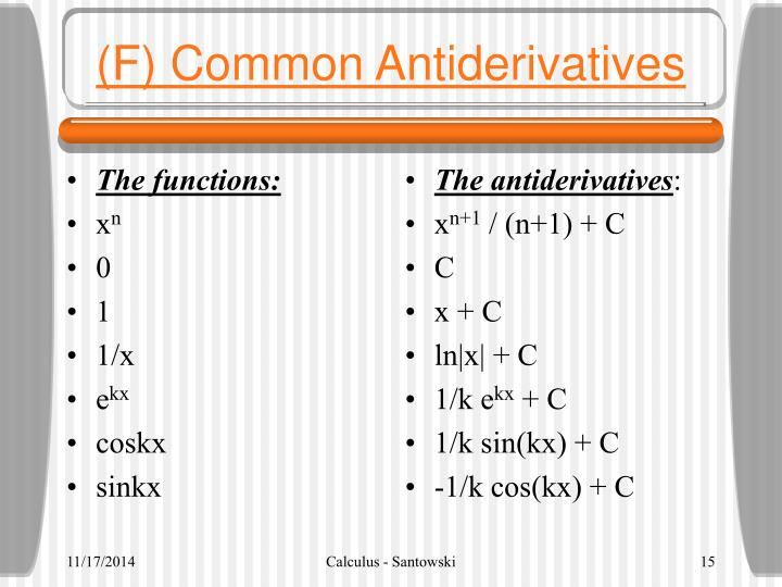 The functions: