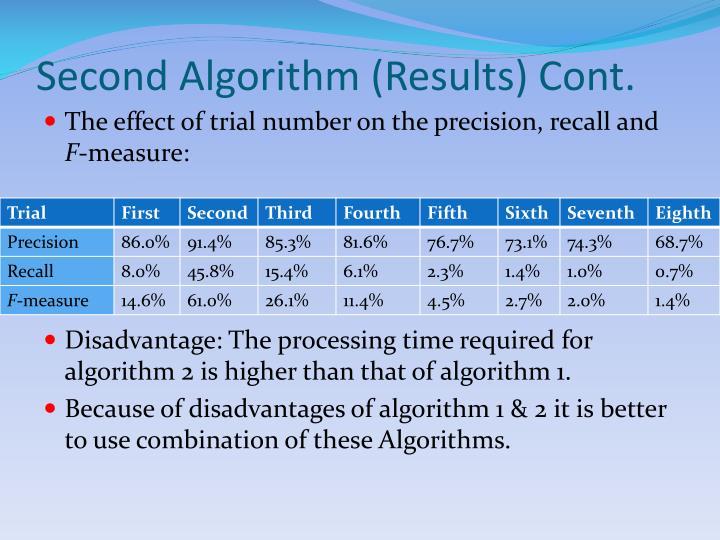 Second Algorithm (Results) Cont.