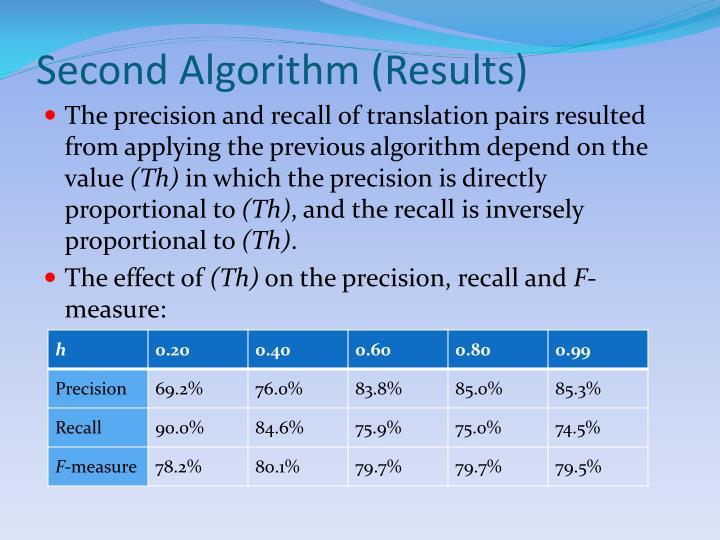 Second Algorithm (Results)