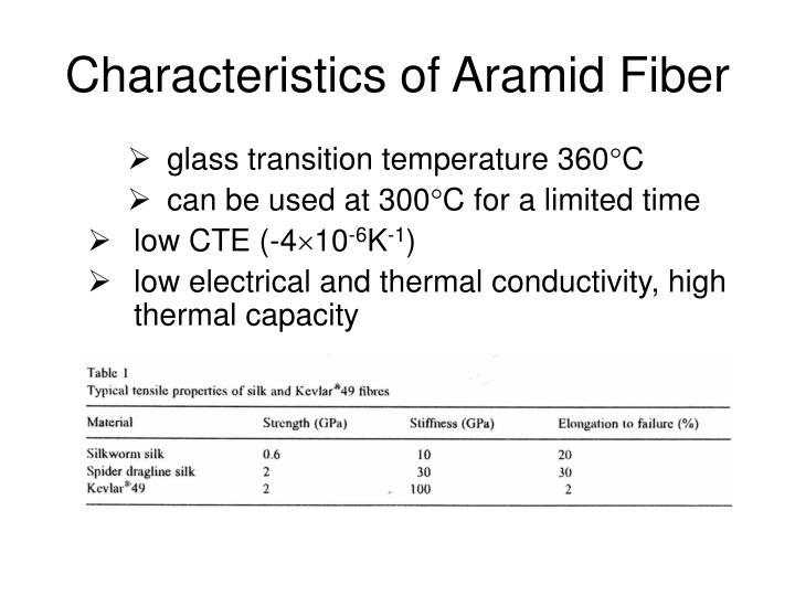 Characteristics of Aramid Fiber