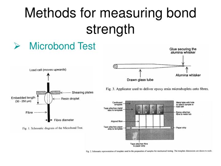 Methods for measuring bond strength