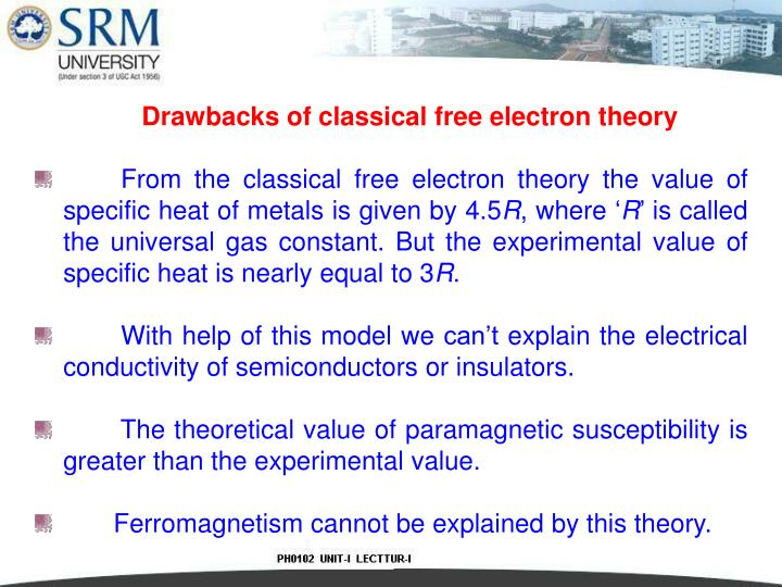 Drawbacks of classical free electron theory