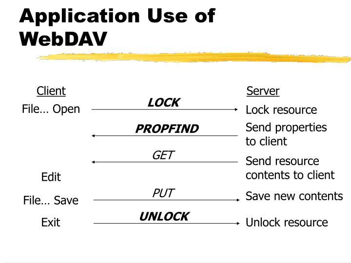 Application Use of WebDAV