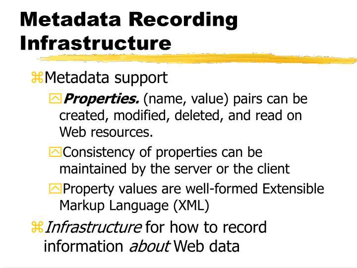 Metadata Recording Infrastructure
