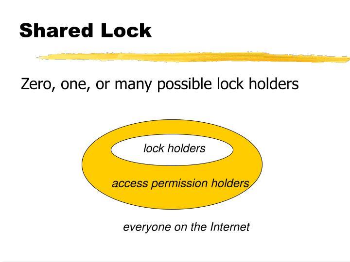 Shared Lock