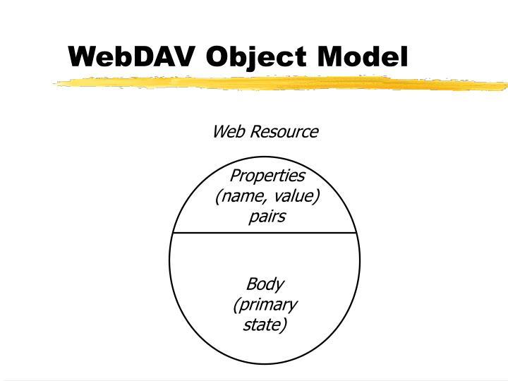 WebDAV Object Model