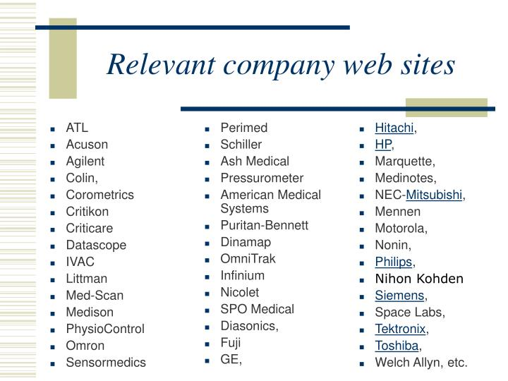 Relevant company web sites