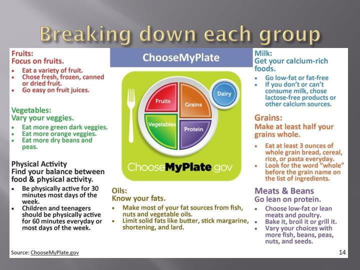 Breaking down each group