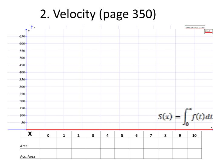 2. Velocity (page 350)