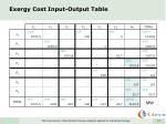 exergy cost input output table