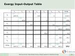 exergy input output table