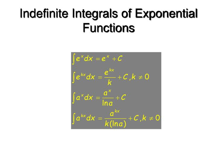 Indefinite Integrals of Exponential Functions