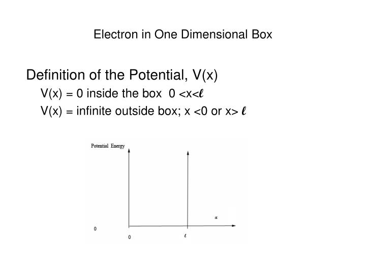 Electron in One Dimensional Box