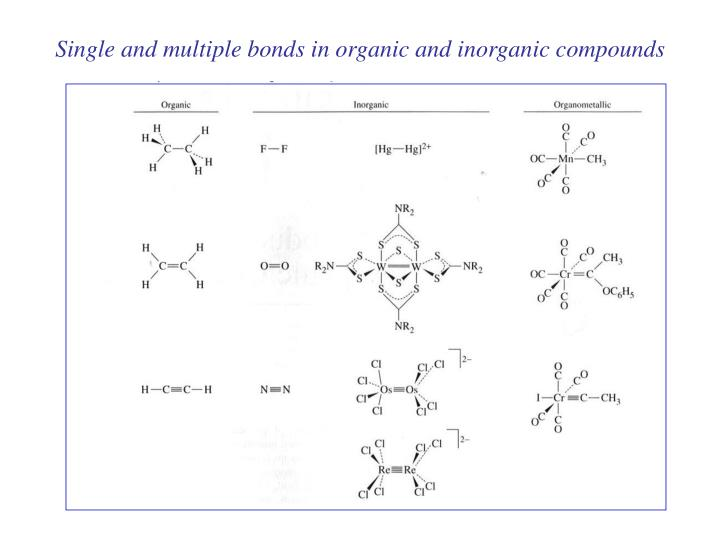 Single and multiple bonds in organic and inorganic compounds