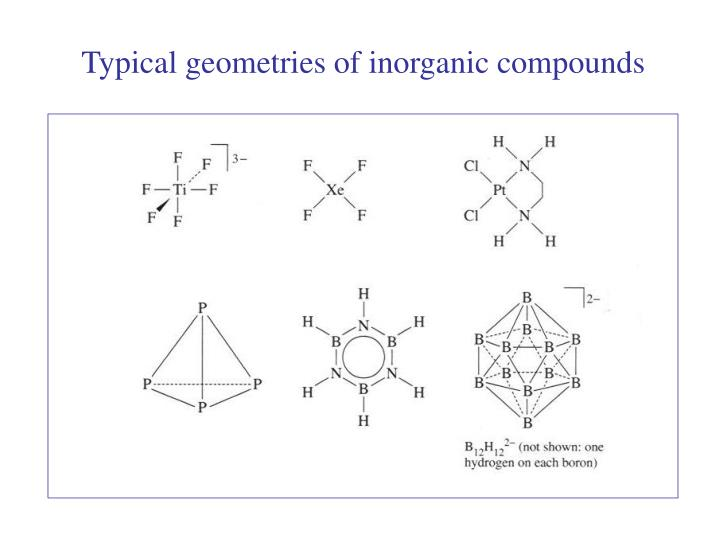 Typical geometries of inorganic compounds