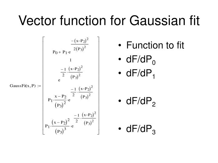 Vector function for Gaussian fit