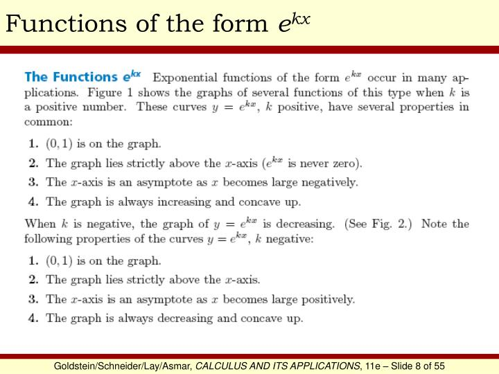 Functions of the form
