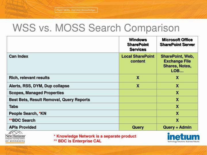 WSS vs. MOSS Search Comparison