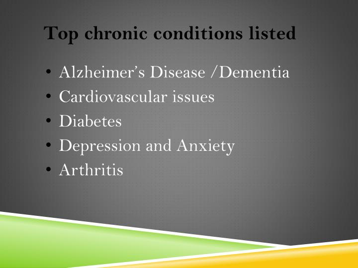 Top chronic conditions