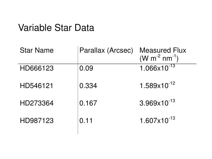Variable Star Data
