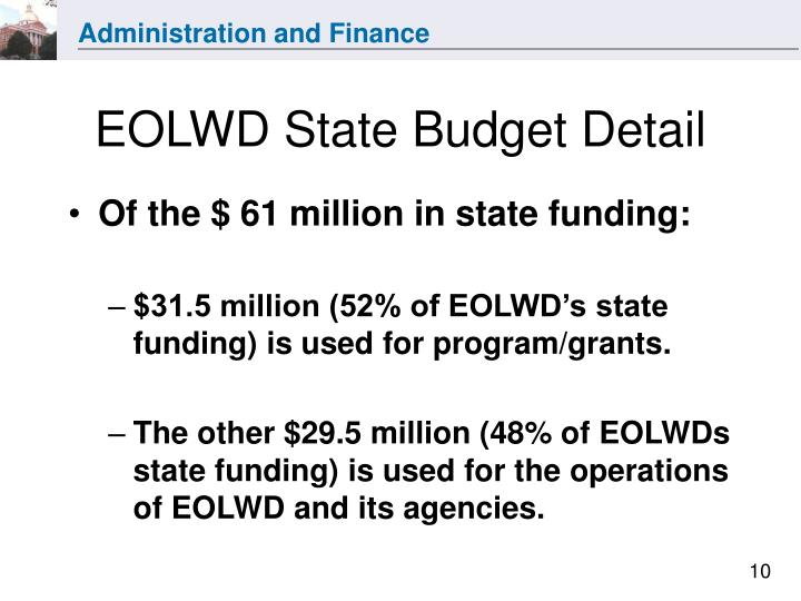 EOLWD State Budget Detail