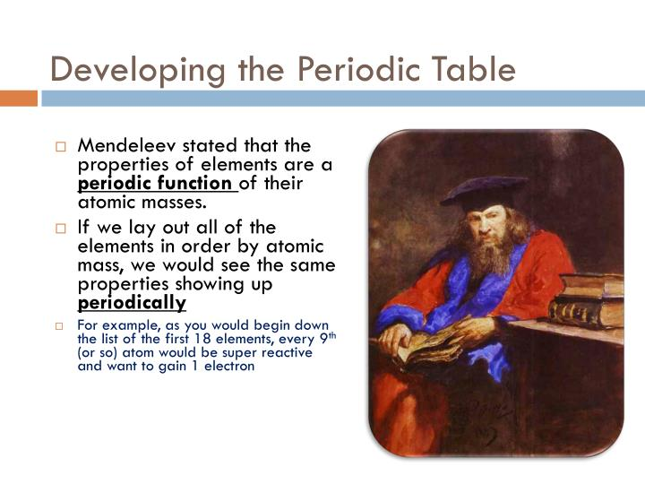 Developing the Periodic Table