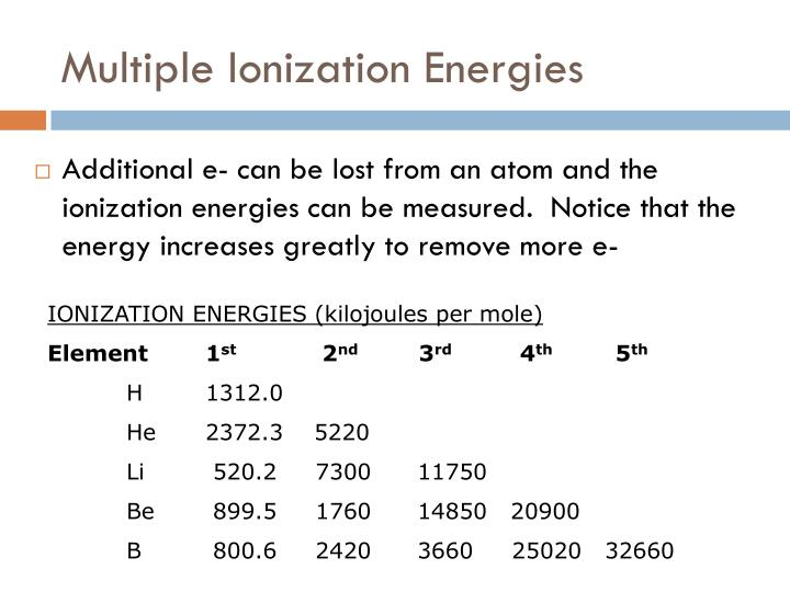 Multiple Ionization Energies