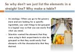 so why don t we just list the elements in a straight line why make a table