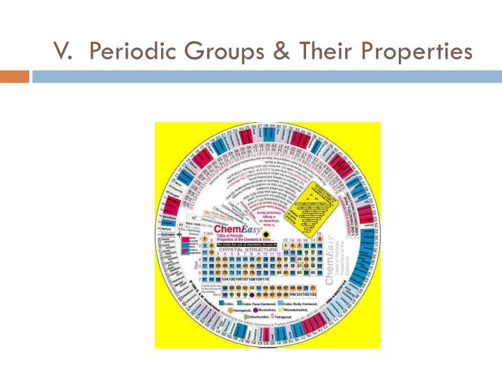 V.  Periodic Groups & Their Properties