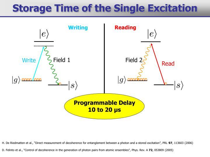 Programmable Delay