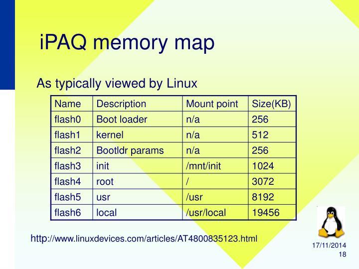 iPAQ memory map