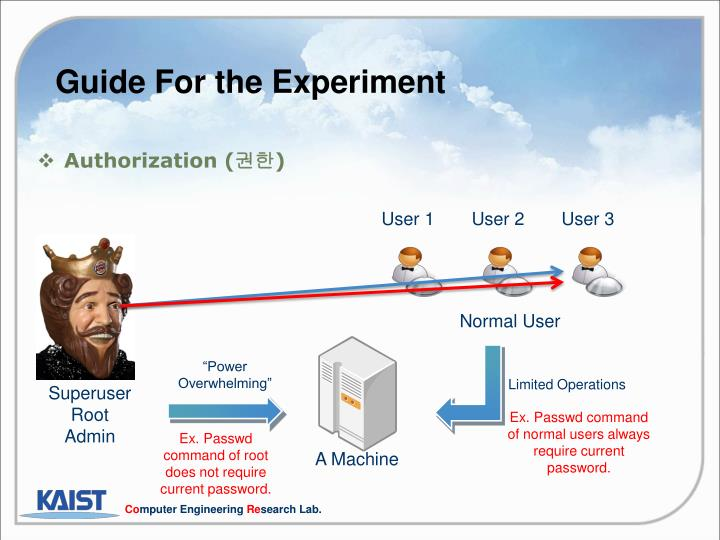 Guide For the Experiment