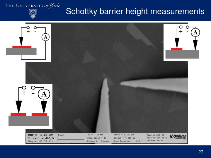 Schottky barrier height measurements