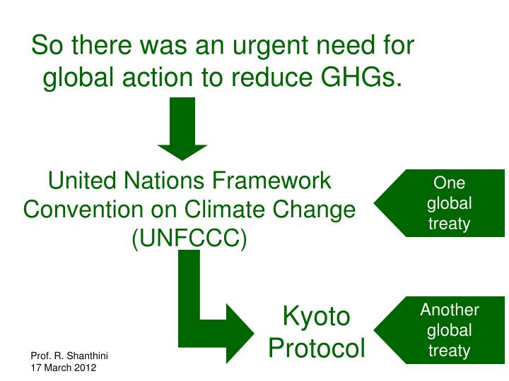 So there was an urgent need for global action to reduce GHGs.