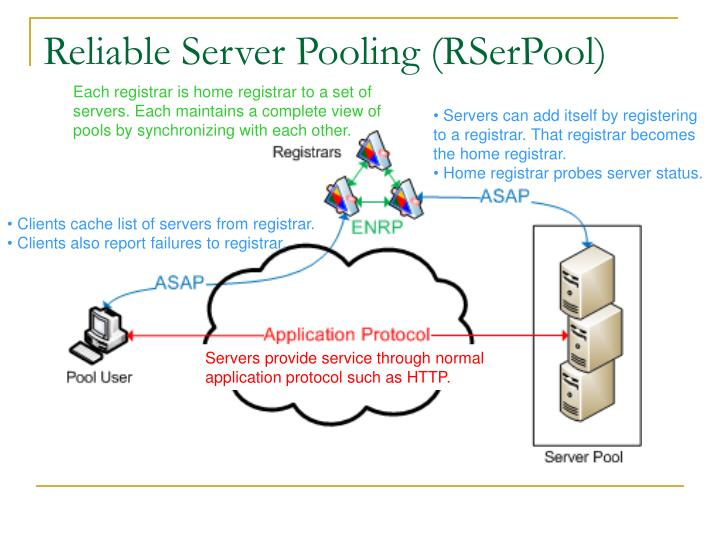 Reliable Server Pooling (RSerPool)
