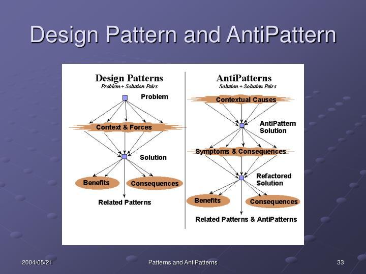 Design Pattern and AntiPattern