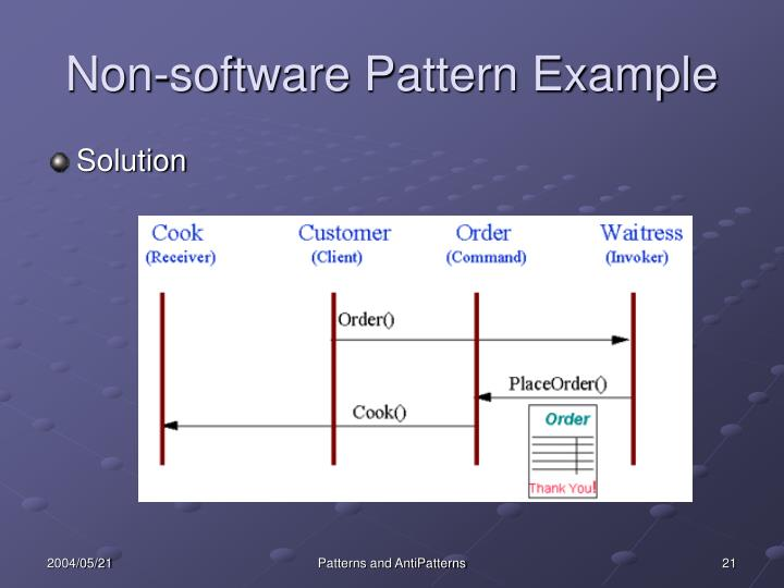 Non-software Pattern Example