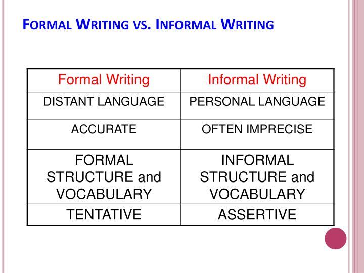 Formal Writing vs. Informal Writing