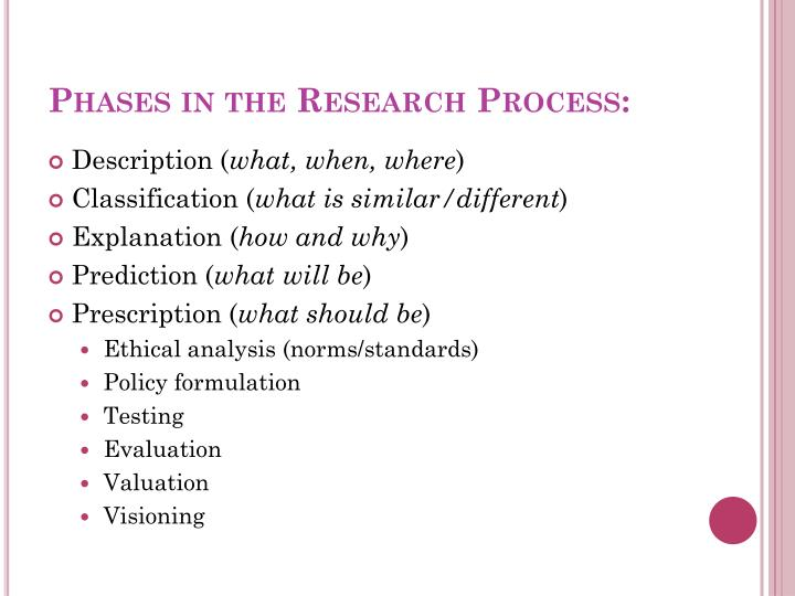 Phases in the Research Process: