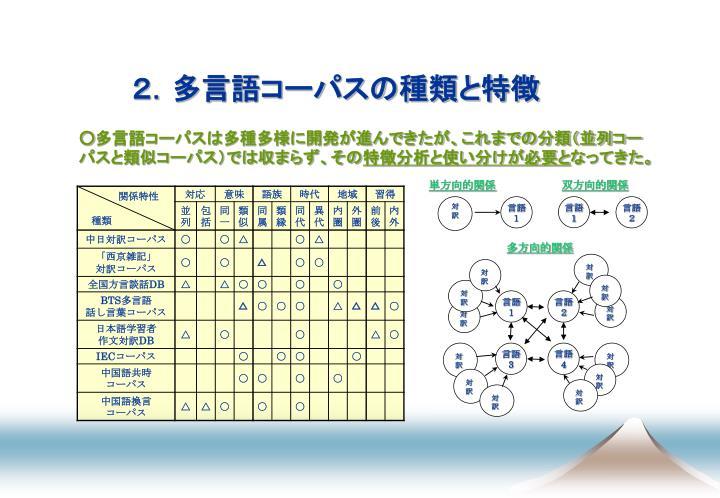 2.多言語コーパスの種類と特徴