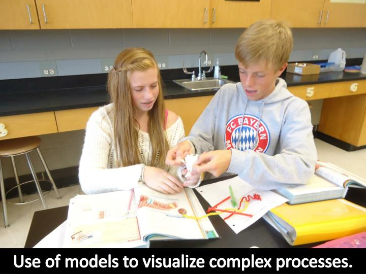 Use of models to visualize complex processes.