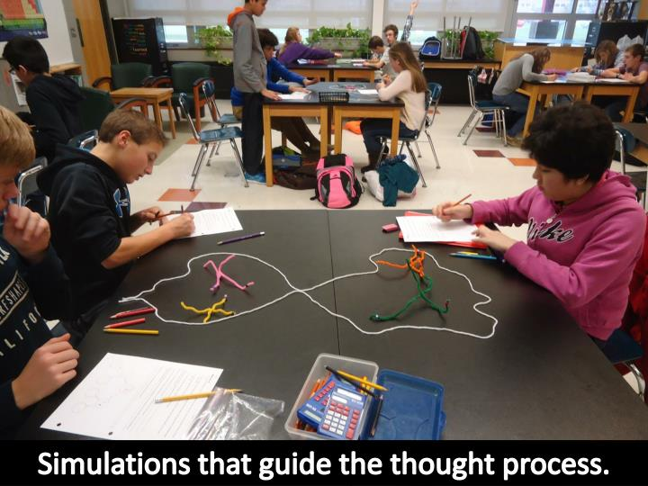 Simulations that guide the thought process.