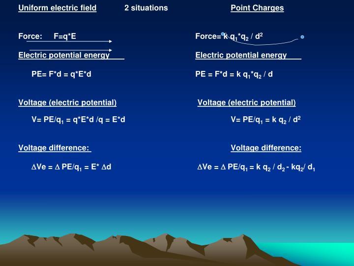 Uniform electric field